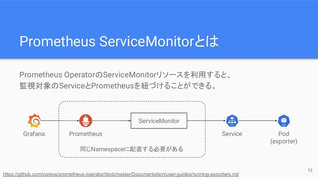 Prometheus OperatorのServiceMonitorリソースを利用すると、 監...