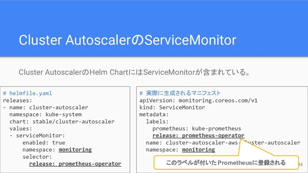 # 実際に生成されるマニフェスト apiVersion: monitoring.coreos....