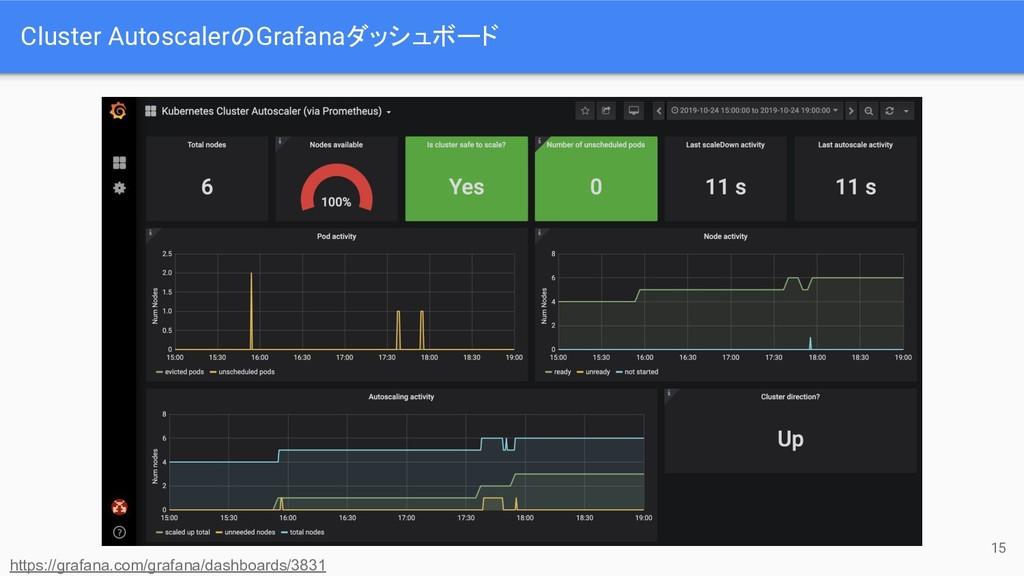 15 Cluster AutoscalerのGrafanaダッシュボード https://gr...