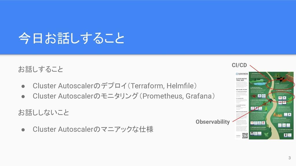 お話しすること ● Cluster Autoscalerのデプロイ(Terraform, He...