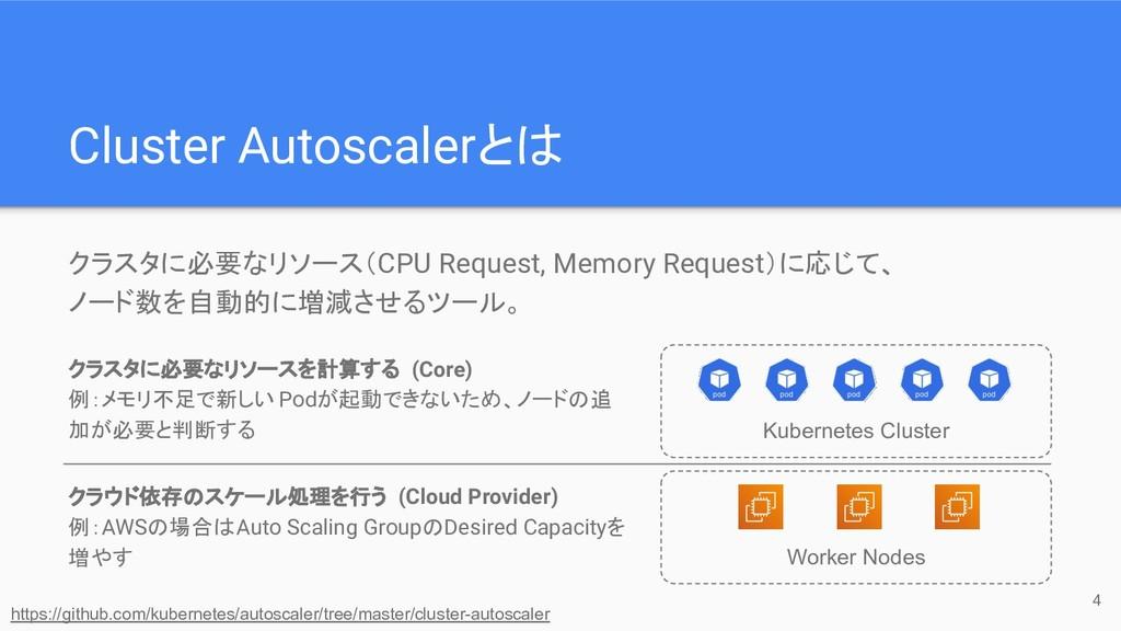 クラスタに必要なリソース(CPU Request, Memory Request)に応じて、 ...