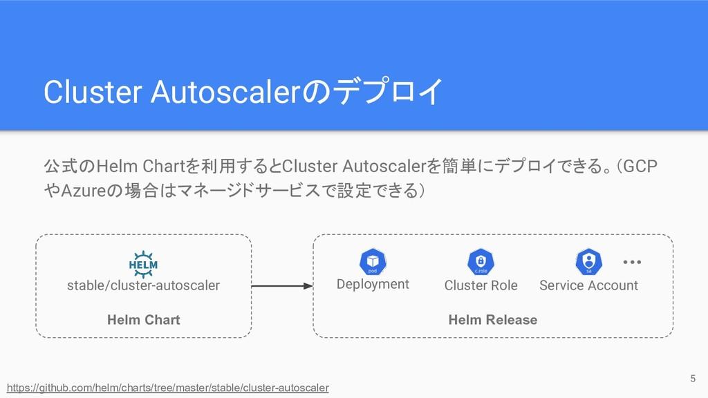 公式のHelm Chartを利用するとCluster Autoscalerを簡単にデプロイでき...