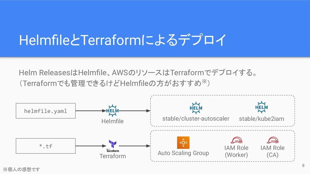 Helm ReleasesはHelmfile、AWSのリソースはTerraformでデプロイする...