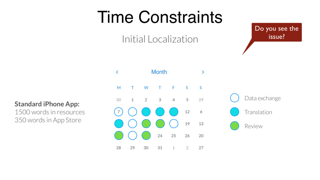 Time Constraints Standard iPhone App: 1500 word...