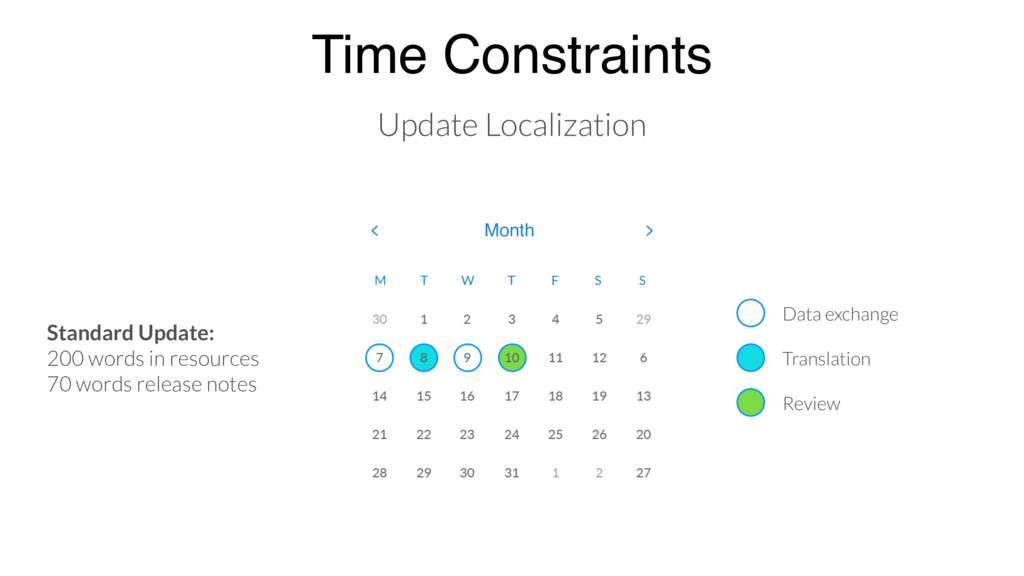 Time Constraints Standard Update: 200 words in ...