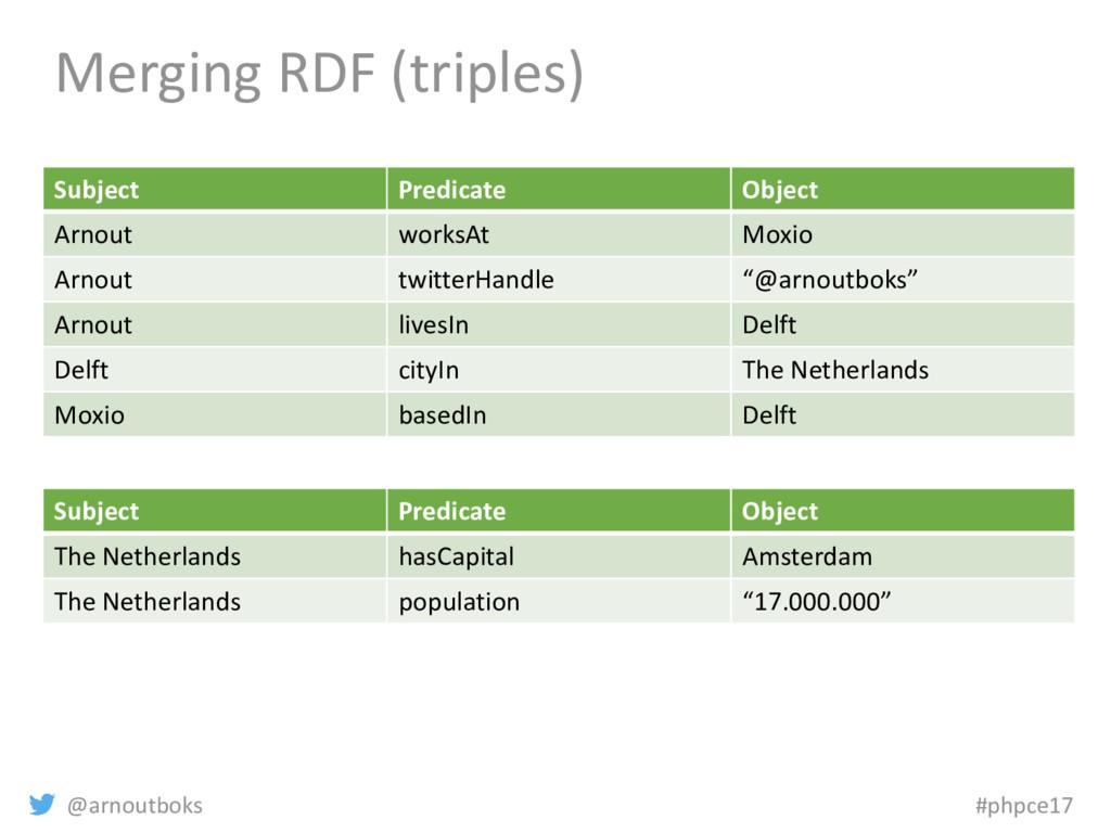 @arnoutboks #phpce17 Merging RDF (triples) Subj...