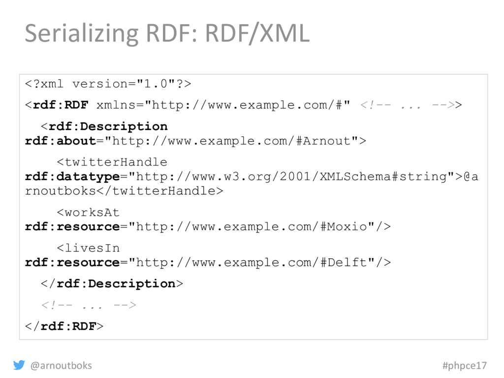 @arnoutboks #phpce17 Serializing RDF: RDF/XML <...