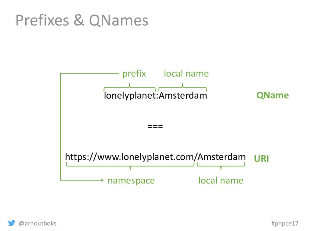 @arnoutboks #phpce17 Prefixes & QNames lonelypl...