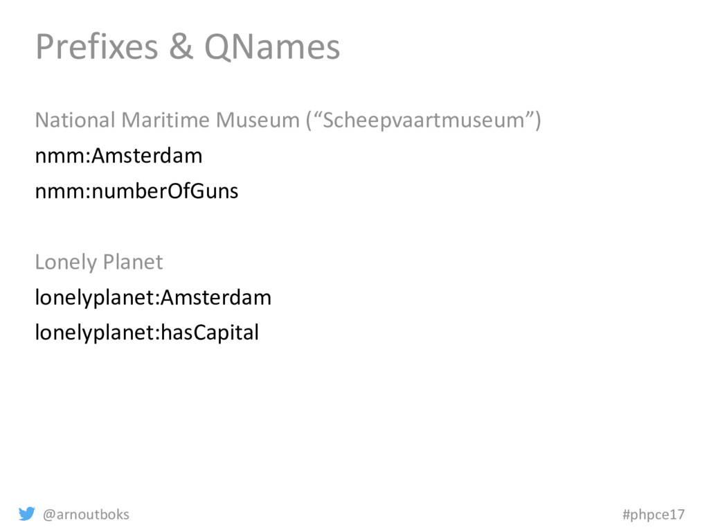 @arnoutboks #phpce17 Prefixes & QNames National...