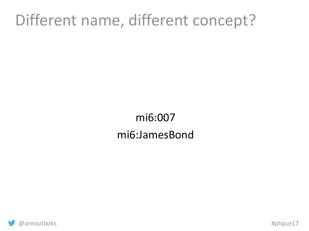 @arnoutboks #phpce17 Different name, different ...