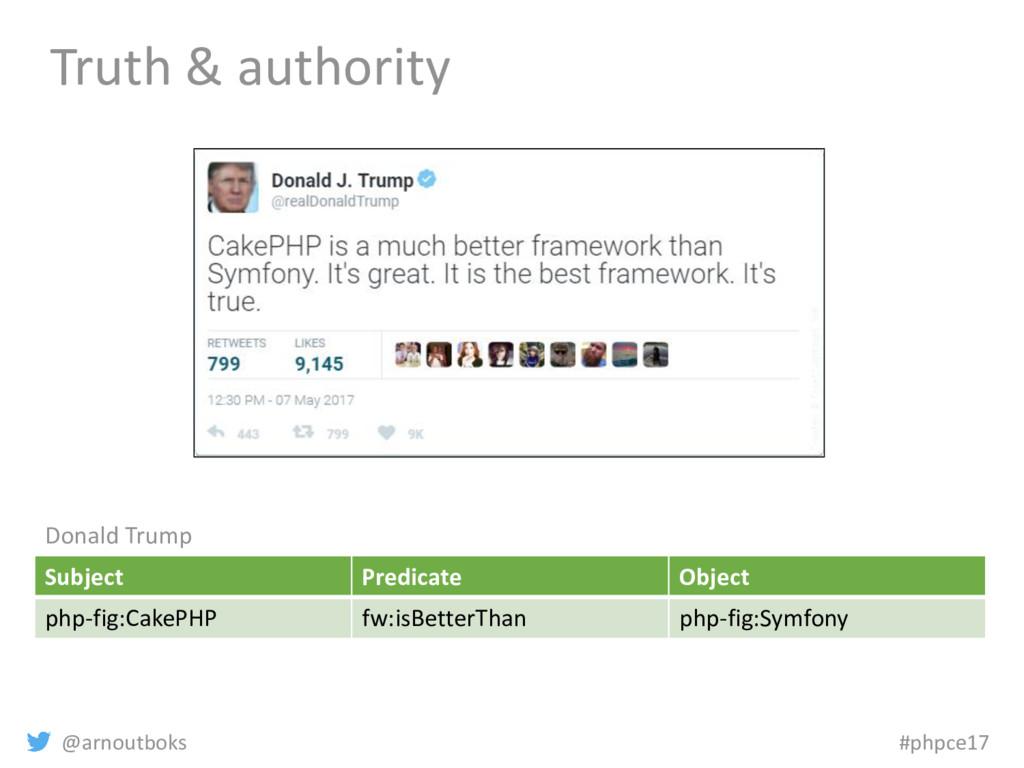 @arnoutboks #phpce17 Truth & authority Subject ...