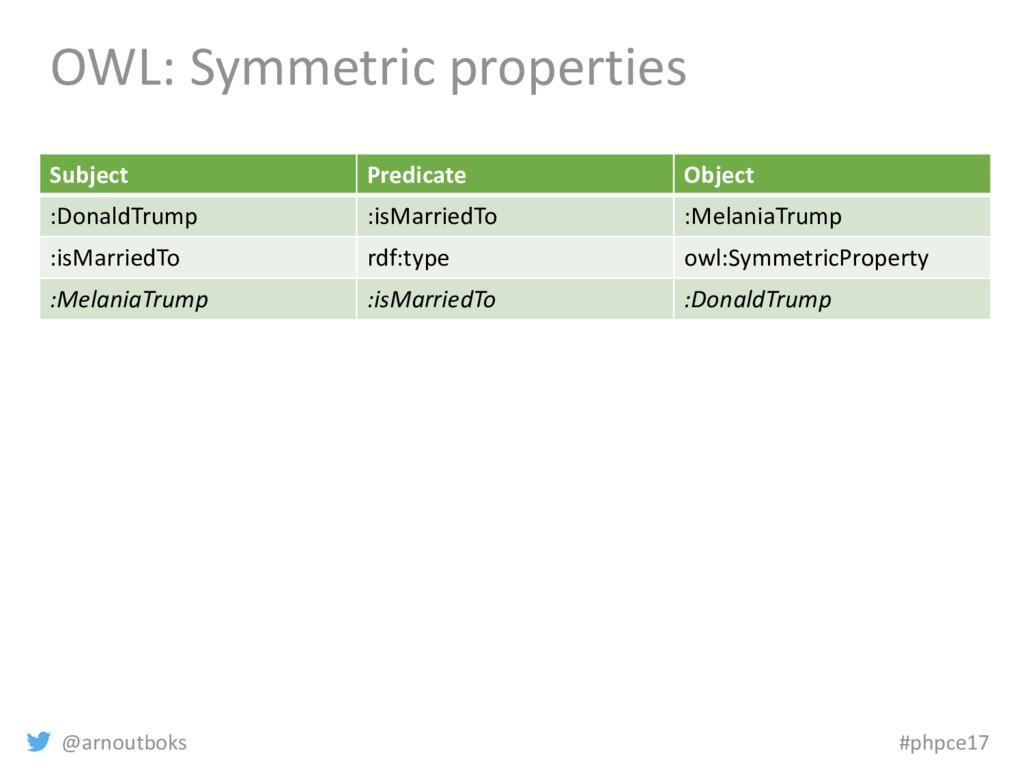 @arnoutboks #phpce17 OWL: Symmetric properties ...