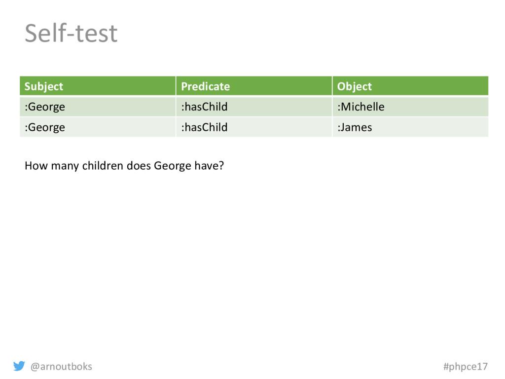 @arnoutboks #phpce17 Self-test Subject Predicat...