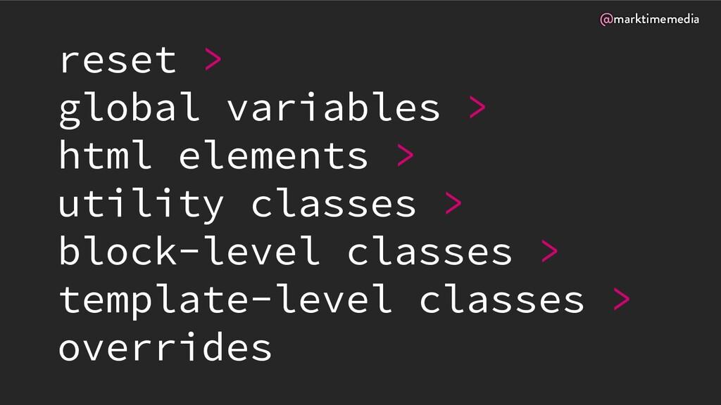@marktimemedia reset > global variables > html ...