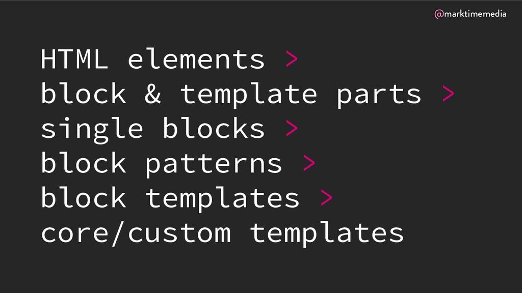 @marktimemedia HTML elements > block & template...