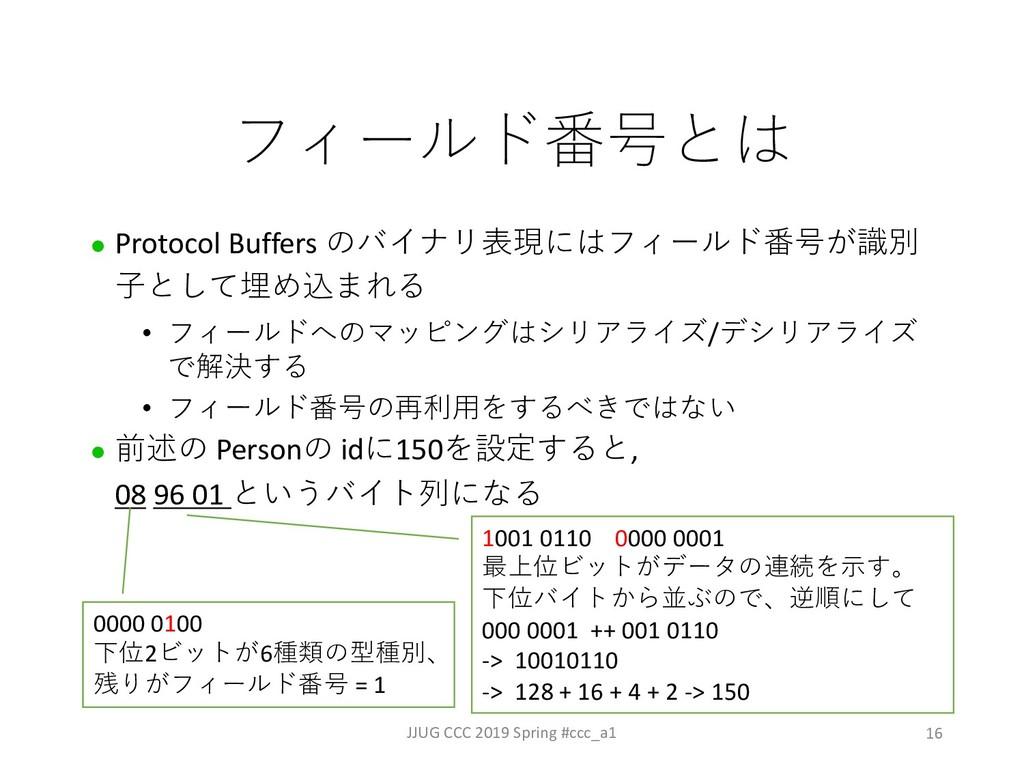l Protocol Buffers ('.I7+/&H8?K = L9...