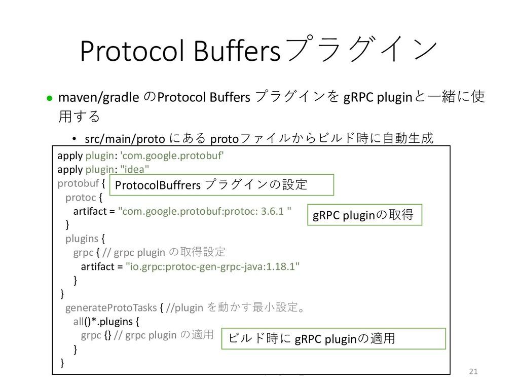 21 Protocol Buffers JJUG CCC 2019 Spring #...