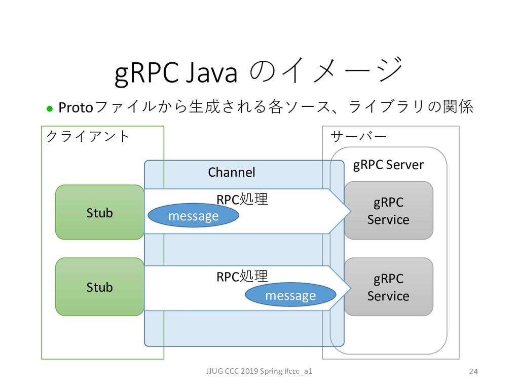 24 gRPC Java  JJUG CCC 2019 Spring #ccc_a1...