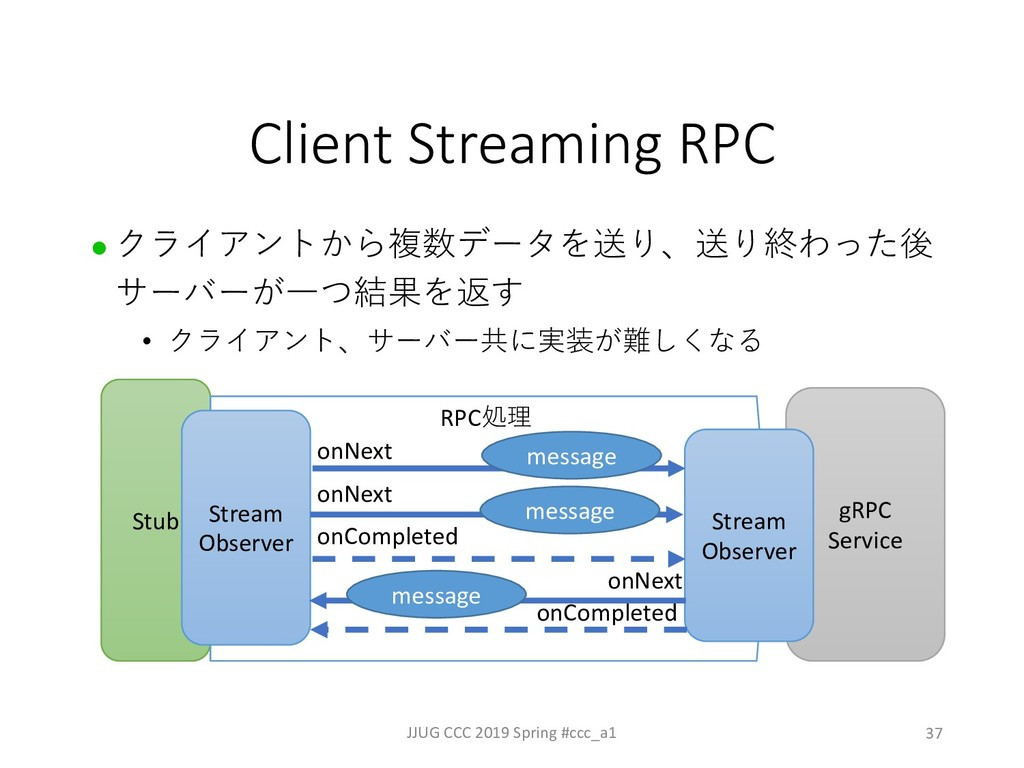 37 Client Streaming RPC JJUG CCC 2019 Spring #c...