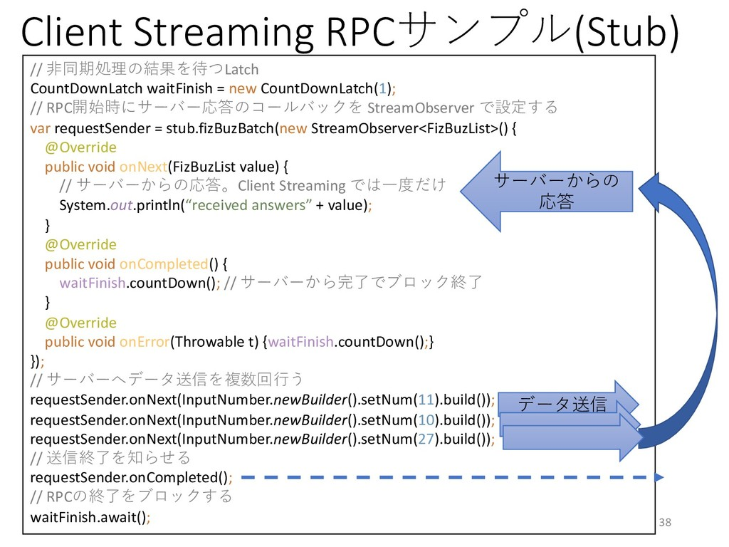 38 Client Streaming RPC(Stub) JJUG CCC 2019...