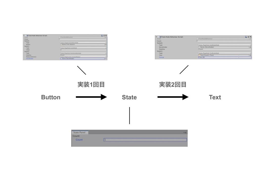 Button Text State ࣮1ճ ࣮2ճ