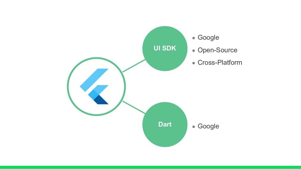 UI SDK l Google l Open-Source l Cross-Platform ...
