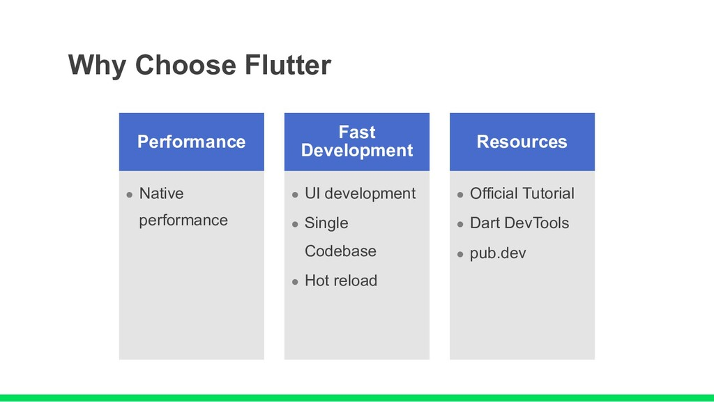 Why Choose Flutter Performance l Native perform...