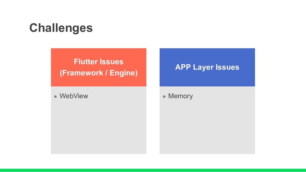 Challenges Flutter Issues (Framework / Engine) ...