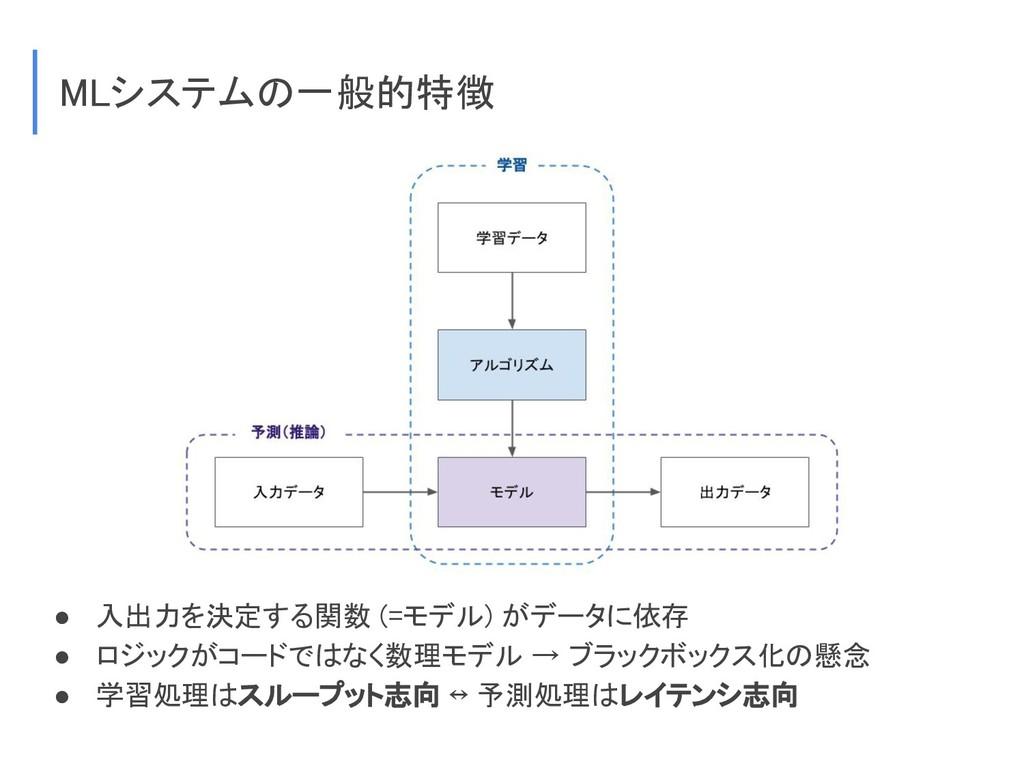 MLシステムの一般的特徴 ● 入出力を決定する関数 (=モデル) がデータに依存 ● ロジック...