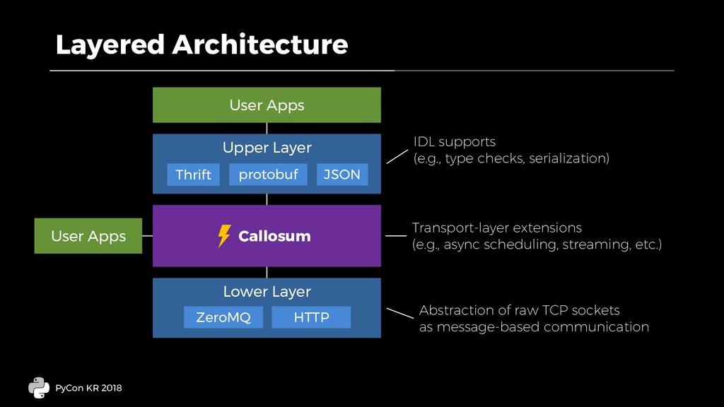 Layered Architecture PyCon KR 2018 Callosum Low...