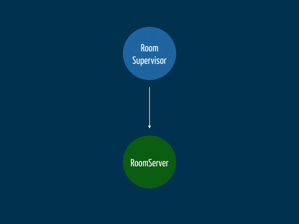 Room Supervisor RoomServer