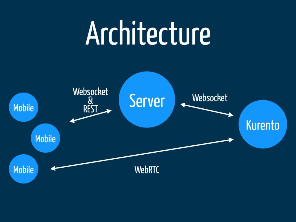 Architecture Server Mobile Mobile Kurento Mobil...