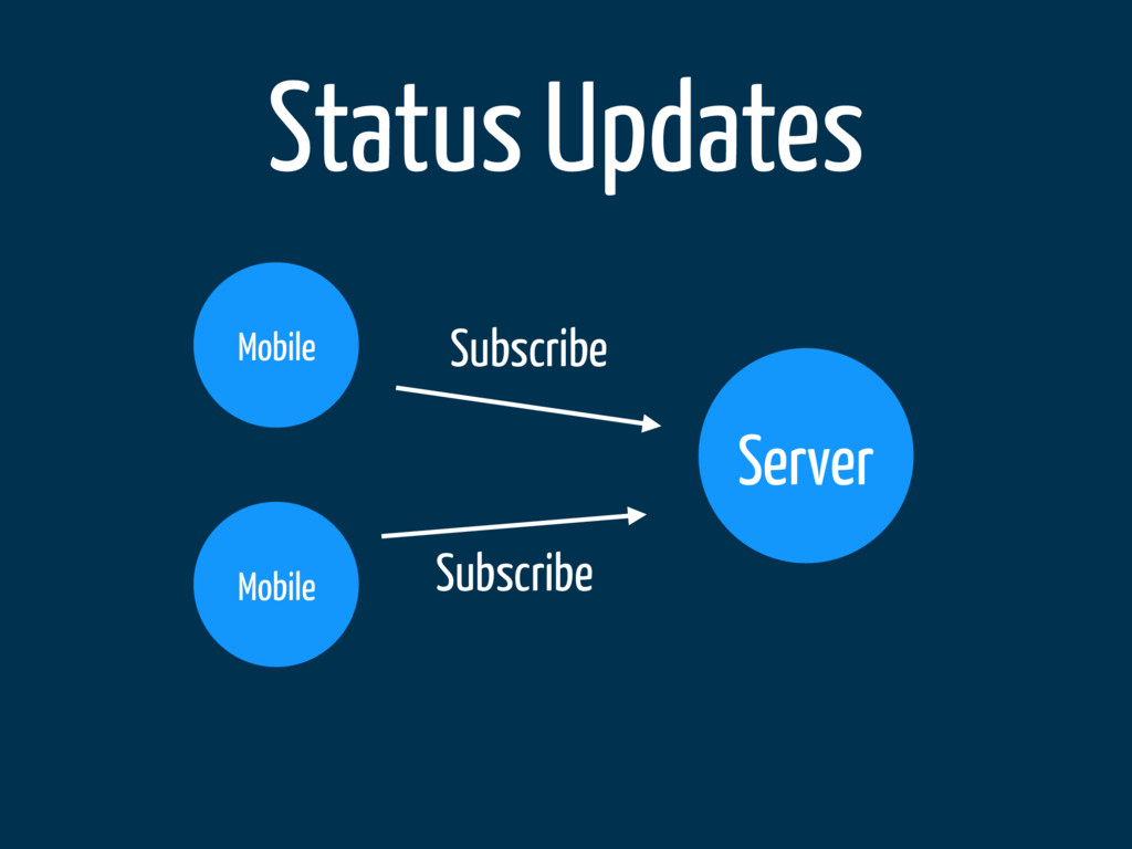 Status Updates Server Mobile Mobile Subscribe S...