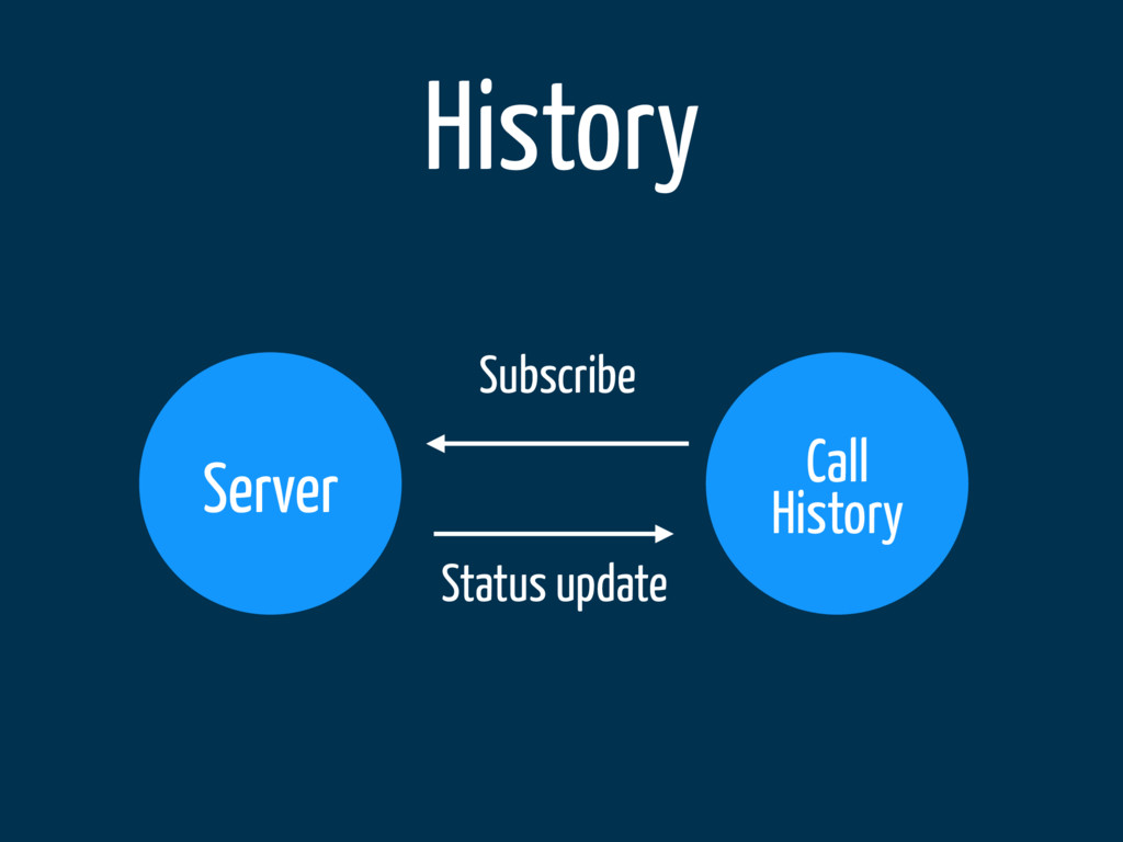 History Server Call History Subscribe Status up...