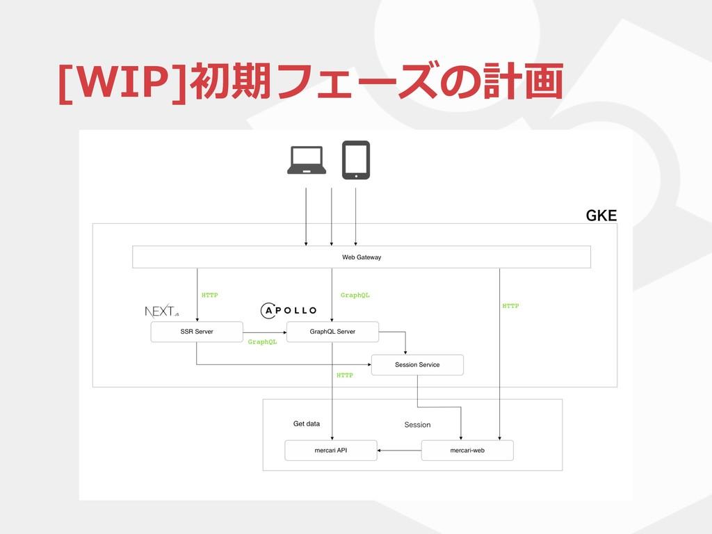 [WIP]初期フェーズの計画