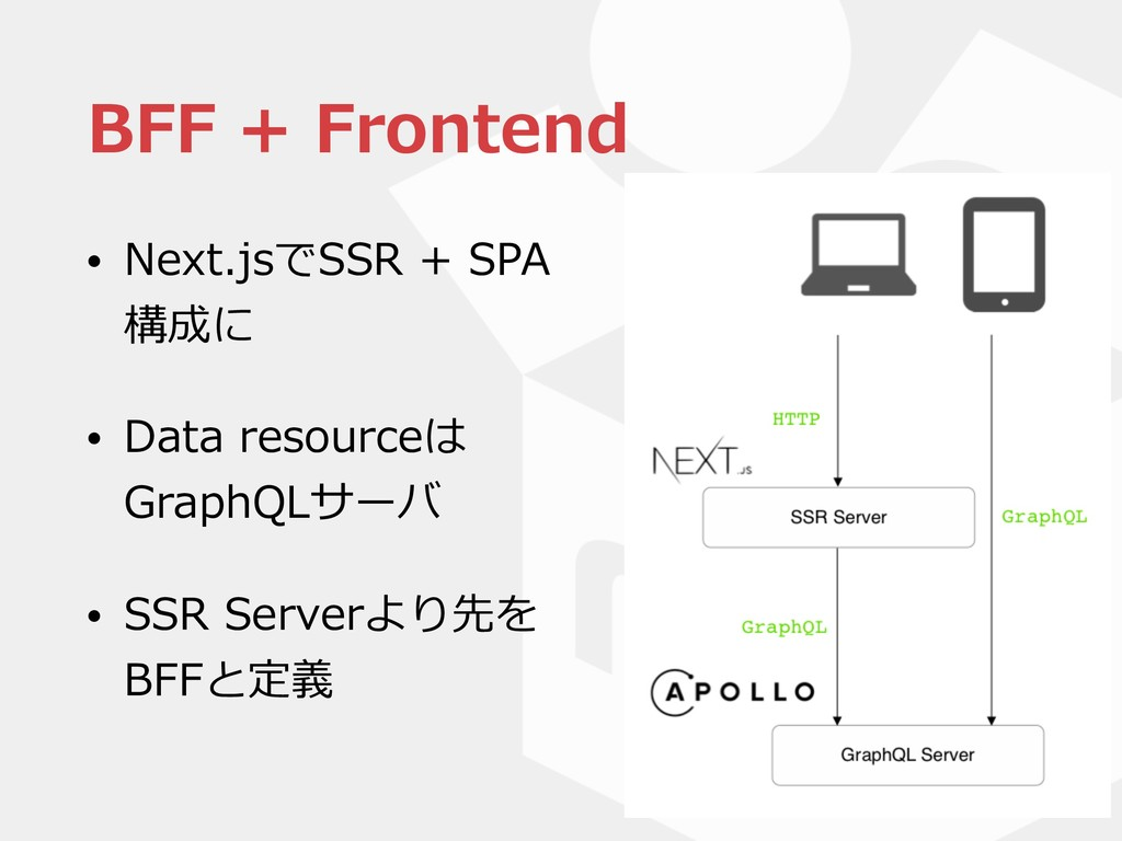 BFF + Frontend • Next.jsでSSR + SPA 構成に • Data r...