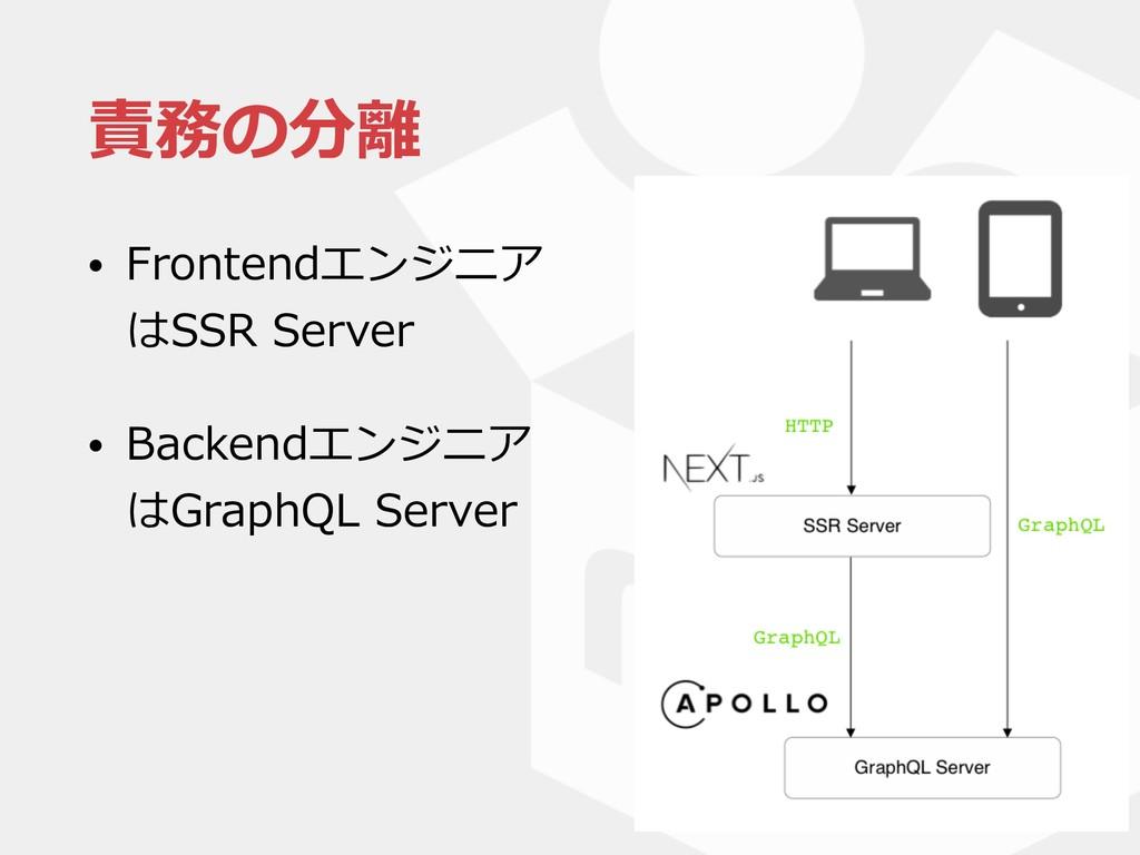 責務の分離 • Frontendエンジニア はSSR Server • Backendエンジニ...