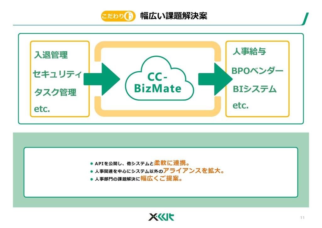 幅広い課題解決案 CC- BizMate 11 こだわり 入退管理 セキュリティ タスク管理 ...