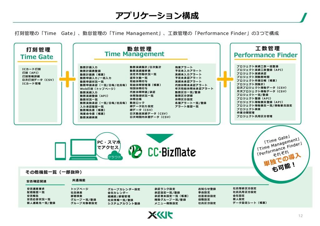 打 刻 管 理 12 クラウド PC・スマホ でアクセス ICカード打刻 打刻(API) 打刻...