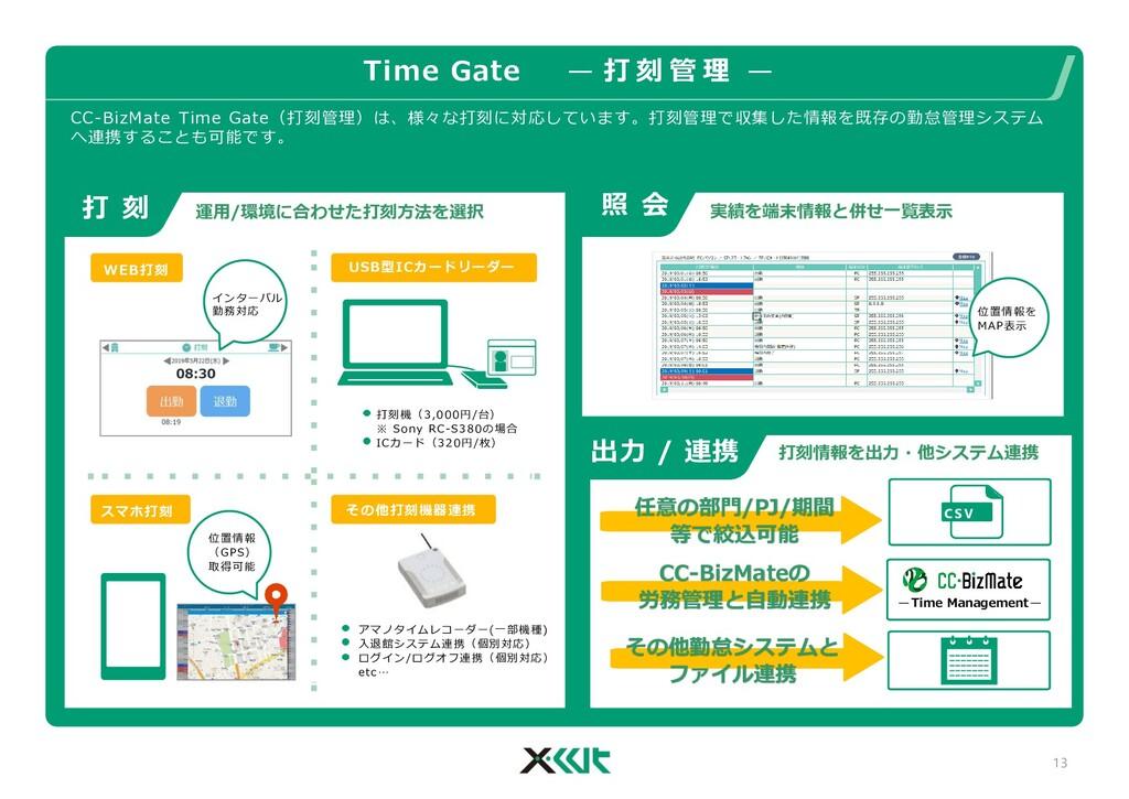 Time Gate — 打 刻 管 理 — 運用/環境に合わせた打刻方法を選択 実績を端末情報...