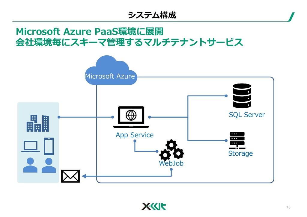 18 システム構成 Microsoft Azure PaaS環境に展開 会社環境毎にスキーマ管...
