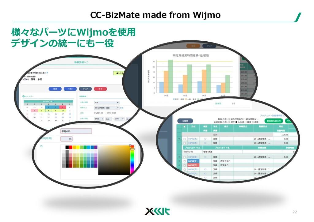 22 CC-BizMate made from Wijmo 様々なパーツにWijmoを使用 デ...