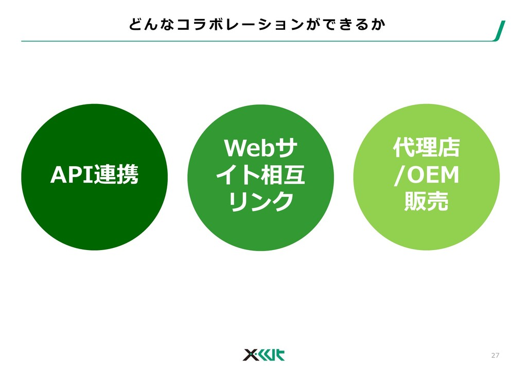 ど ん な コ ラ ボ レ ー シ ョ ン が で き る か 27 API連携 Webサ イ...