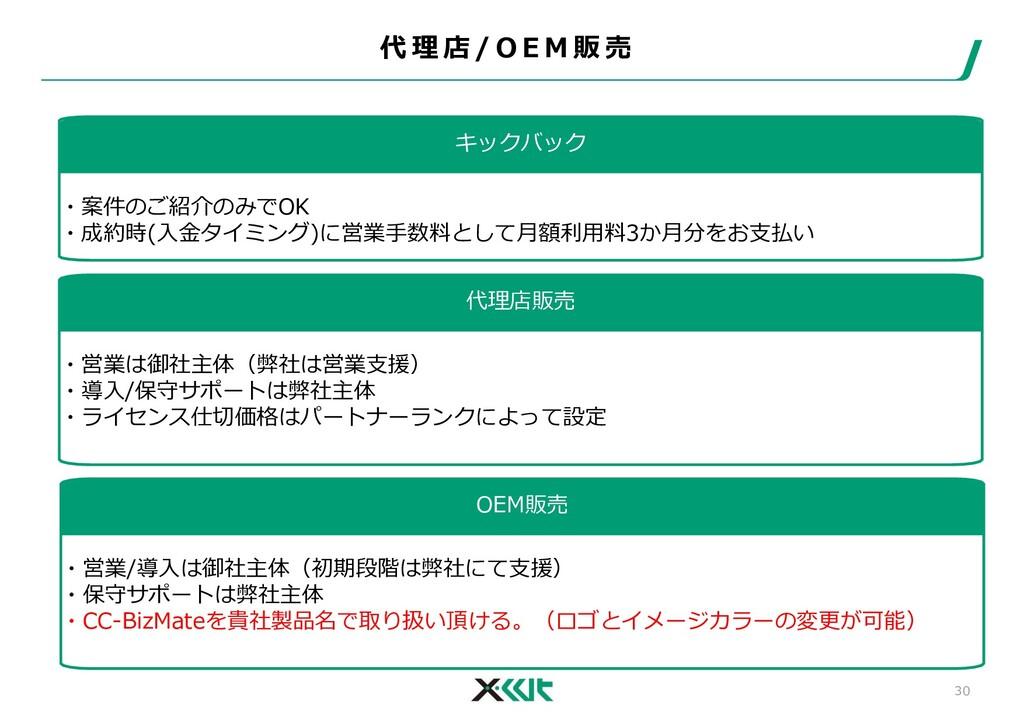 代 理 店 / O E M 販 売 30 キックバック ・案件のご紹介のみでOK ・成約時(入...