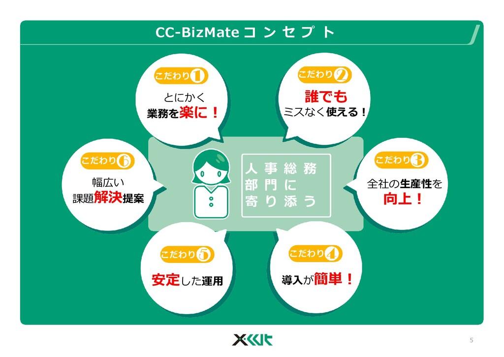 CC-BizMate コ ン セ プ ト ; ट k $ ၴ f i 5 ½ 5 ¾ Cઞ $...