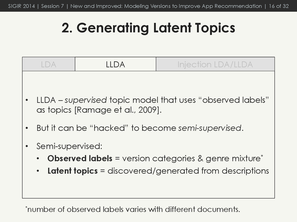 "•  LLDA – supervised topic model that uses ""obs..."