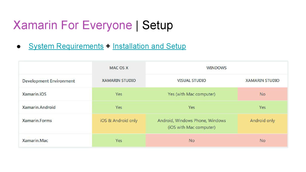 Xamarin For Everyone   Setup ● System Requireme...