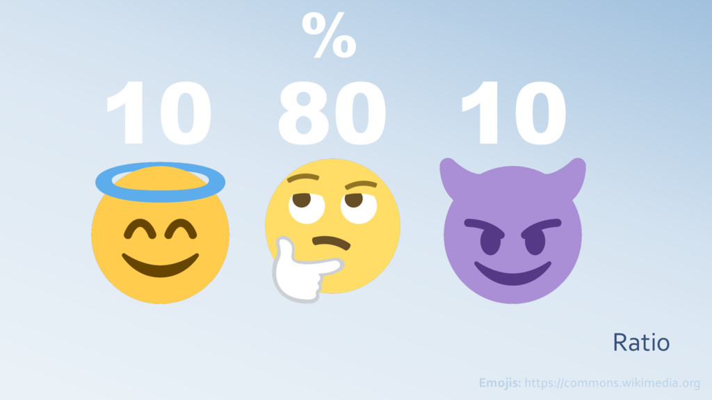 Ratio Emojis: https://commons.wikimedia.org 10 ...