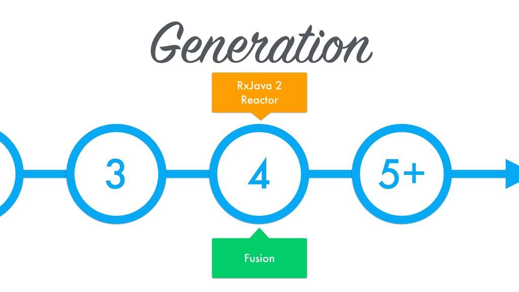 Generation 3 4 5+ Fusion RxJava 2 Reactor