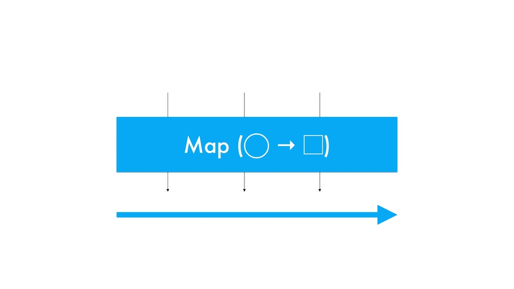 Map ( ⃝ →  ⬛)
